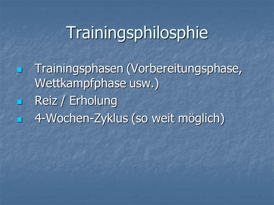 Trainingsphilosphie Trainingsphasen (Vorbereitungsphase, Wettkampfphase usw.) Trainingsphasen (Vorbereitungsphase, Wettkampfphase usw.) Reiz / Erholun