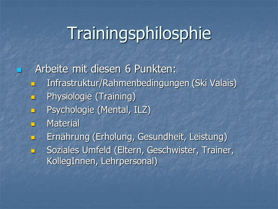 Trainingsphilosphie Arbeite mit diesen 6 Punkten: Arbeite mit diesen 6 Punkten: Infrastruktur/Rahmenbedingungen (Ski Valais) Infrastruktur/Rahmenbedin