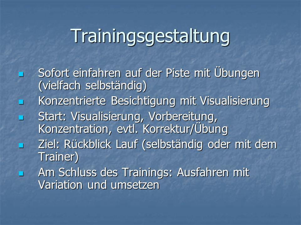 Trainingsgestaltung Sofort einfahren auf der Piste mit Übungen (vielfach selbständig) Sofort einfahren auf der Piste mit Übungen (vielfach selbständig