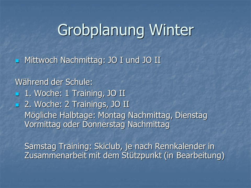Grobplanung Winter Mittwoch Nachmittag: JO I und JO II Mittwoch Nachmittag: JO I und JO II Während der Schule: 1. Woche: 1 Training, JO II 1. Woche: 1