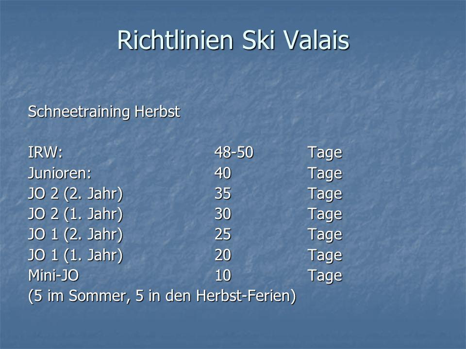 Richtlinien Ski Valais Schneetraining Herbst IRW:48-50 Tage Junioren:40Tage JO 2 (2. Jahr)35Tage JO 2 (1. Jahr)30Tage JO 1 (2. Jahr)25 Tage JO 1 (1. J