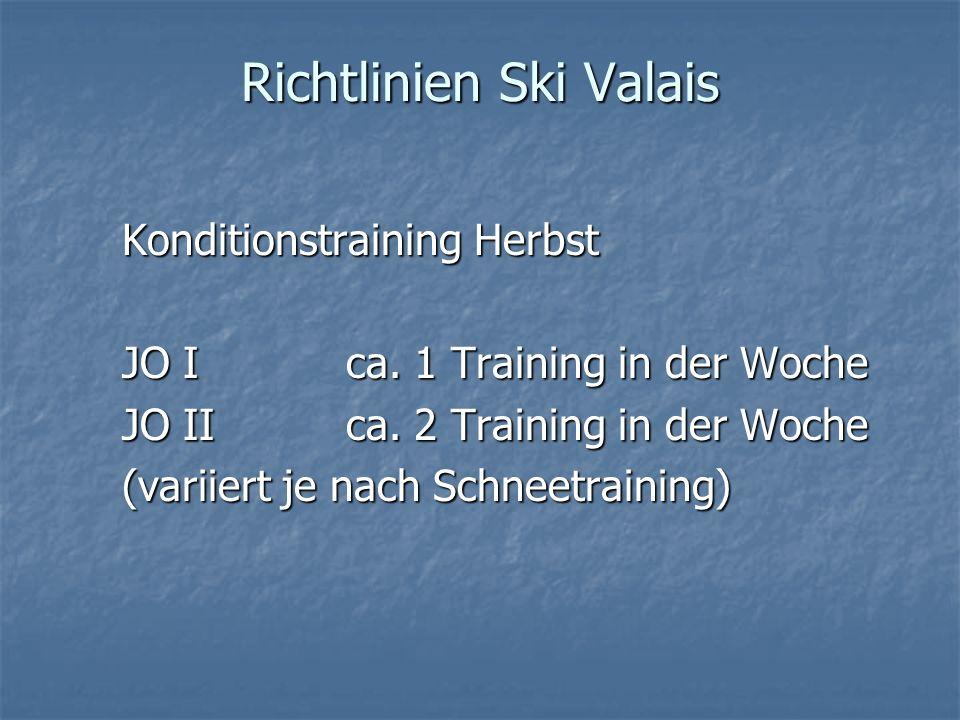 Richtlinien Ski Valais Konditionstraining Herbst JO Ica. 1 Training in der Woche JO IIca. 2 Training in der Woche (variiert je nach Schneetraining)