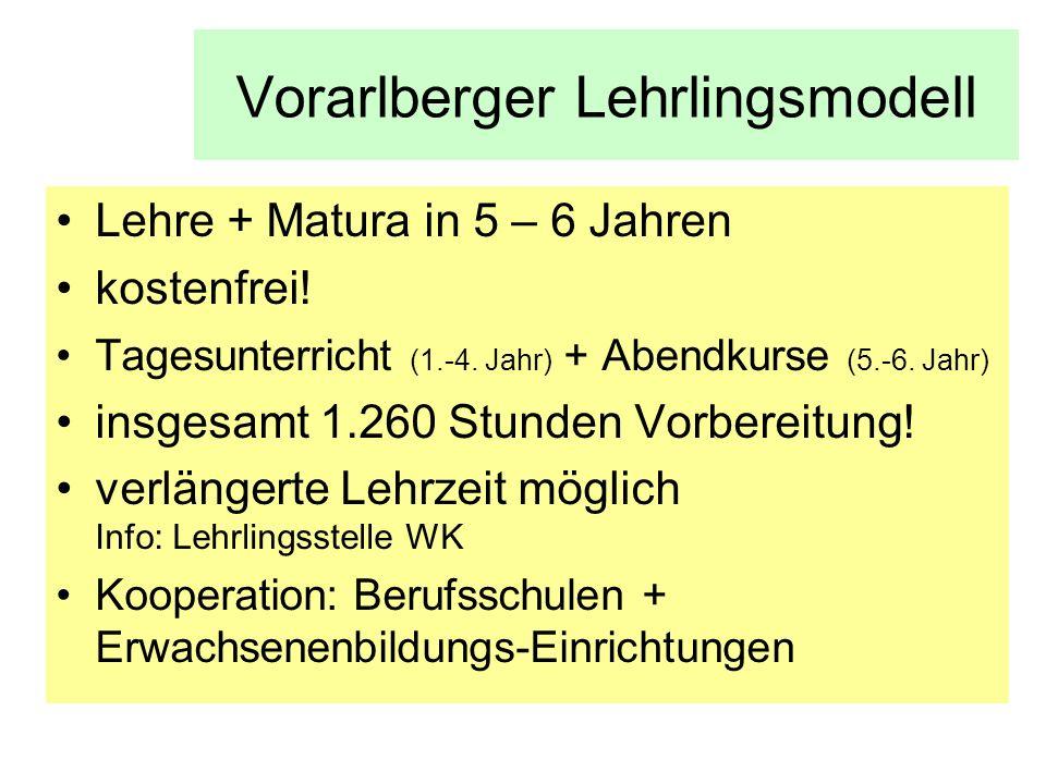 Vorarlberger Lehrlingsmodell Lehre + Matura in 5 – 6 Jahren kostenfrei! Tagesunterricht (1.-4. Jahr) + Abendkurse (5.-6. Jahr) insgesamt 1.260 Stunden