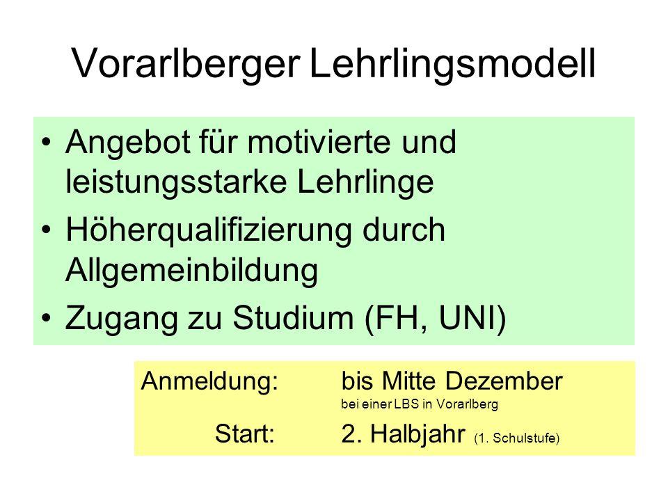 Vorarlberger Lehrlingsmodell Angebot für motivierte und leistungsstarke Lehrlinge Höherqualifizierung durch Allgemeinbildung Zugang zu Studium (FH, UN