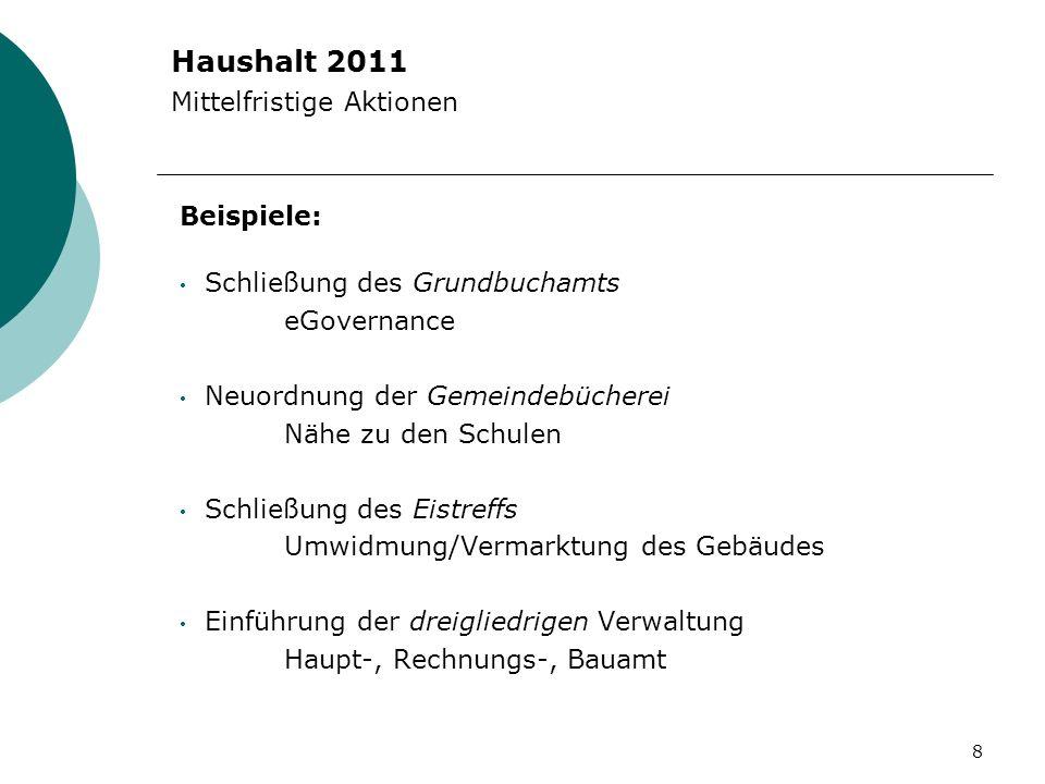 Haushalt 2011 Mittelfristige Aktionen Beispiele: Schließung des Grundbuchamts eGovernance Neuordnung der Gemeindebücherei Nähe zu den Schulen Schließu