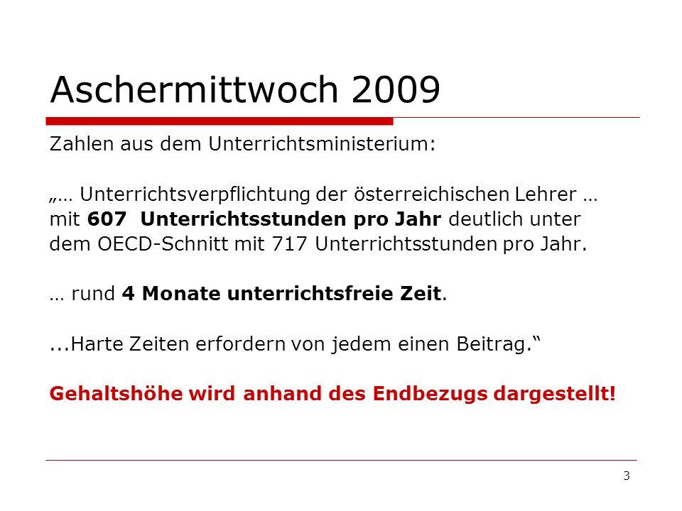 3 Aschermittwoch 2009 Zahlen aus dem Unterrichtsministerium: … Unterrichtsverpflichtung der österreichischen Lehrer … mit 607 Unterrichtsstunden pro Jahr deutlich unter dem OECD-Schnitt mit 717 Unterrichtsstunden pro Jahr.