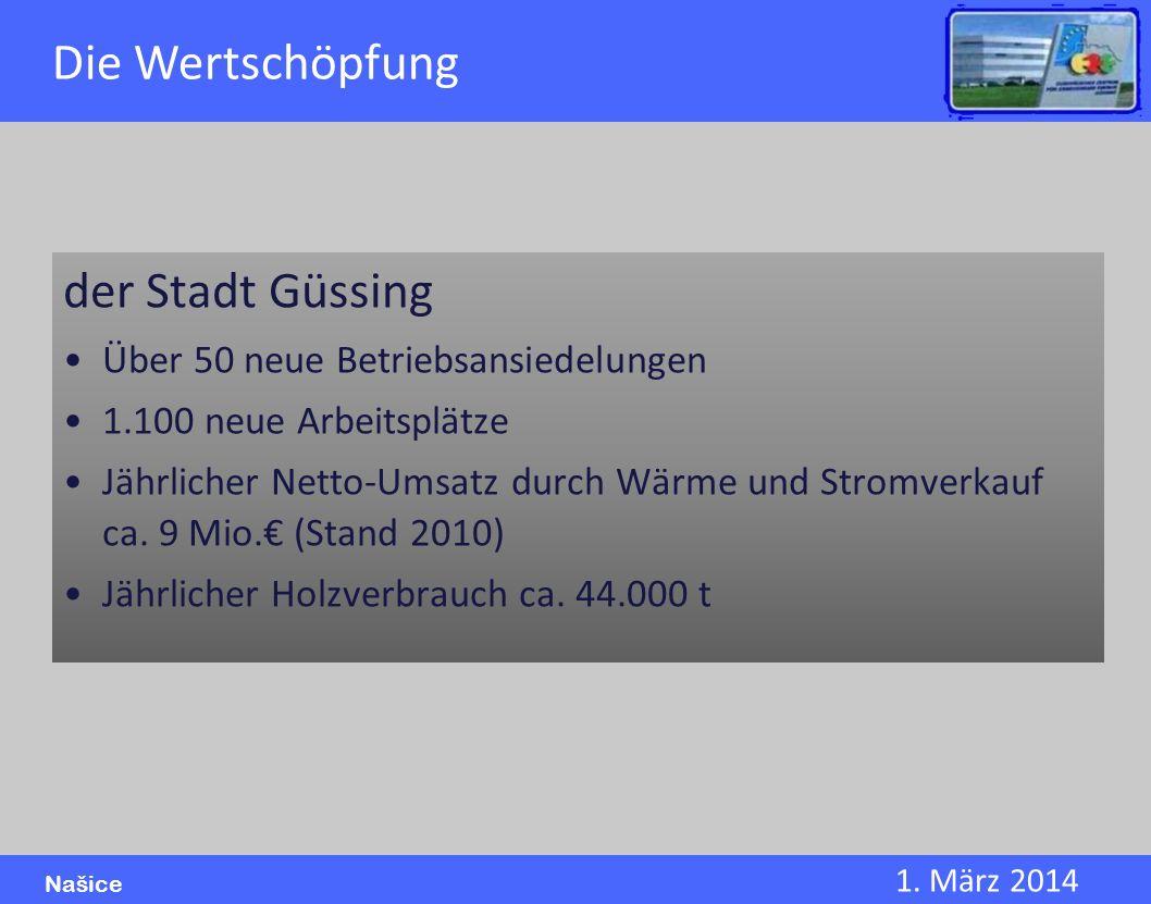 1. März 2014 Našice der Stadt Güssing Über 50 neue Betriebsansiedelungen 1.100 neue Arbeitsplätze Jährlicher Netto-Umsatz durch Wärme und Stromverkauf