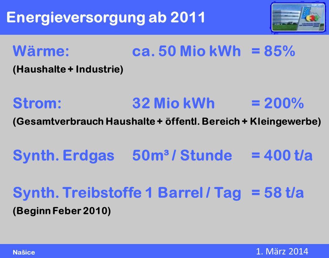 1. März 2014 Našice Energieversorgung ab 2011 Wärme: ca. 50 Mio kWh = 85% (Haushalte + Industrie) Strom:32 Mio kWh = 200% (Gesamtverbrauch Haushalte +