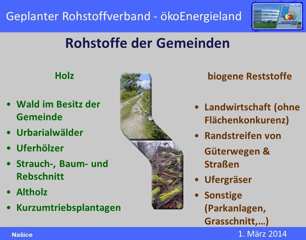 1. März 2014 Našice Geplanter Rohstoffverband - ökoEnergieland Rohstoffe der Gemeinden Holz Wald im Besitz der Gemeinde Urbarialwälder Uferhölzer Stra