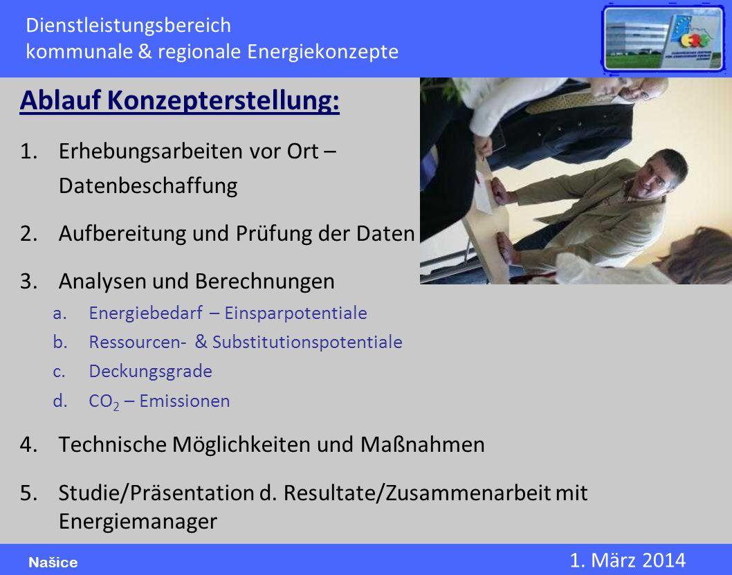 1. März 2014 Našice Dienstleistungsbereich kommunale & regionale Energiekonzepte Ablauf Konzepterstellung: 1.Erhebungsarbeiten vor Ort – Datenbeschaff