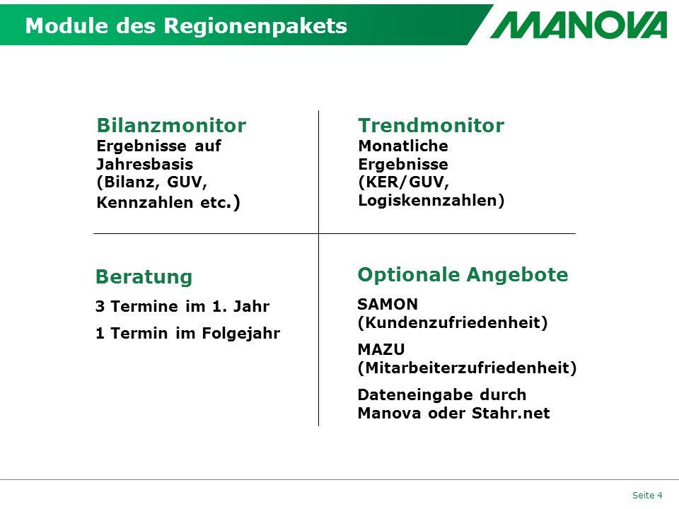 Seite 4 Module des Regionenpakets Bilanzmonitor Ergebnisse auf Jahresbasis (Bilanz, GUV, Kennzahlen etc.) Trendmonitor Monatliche Ergebnisse (KER/GUV,