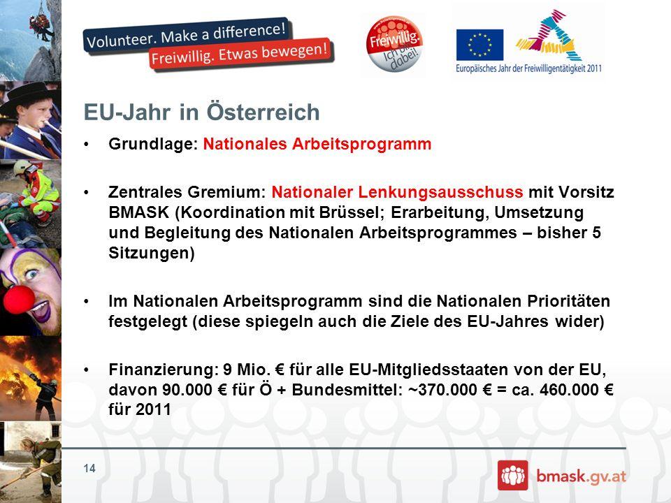 EU-Jahr in Österreich Grundlage: Nationales Arbeitsprogramm Zentrales Gremium: Nationaler Lenkungsausschuss mit Vorsitz BMASK (Koordination mit Brüsse