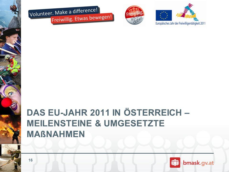 DAS EU-JAHR 2011 IN ÖSTERREICH – MEILENSTEINE & UMGESETZTE MAßNAHMEN 16