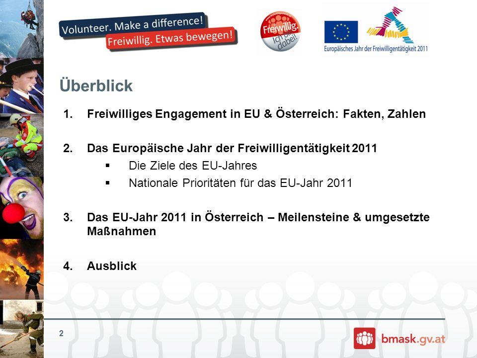 Überblick 1.Freiwilliges Engagement in EU & Österreich: Fakten, Zahlen 2.Das Europäische Jahr der Freiwilligentätigkeit 2011 Die Ziele des EU-Jahres N