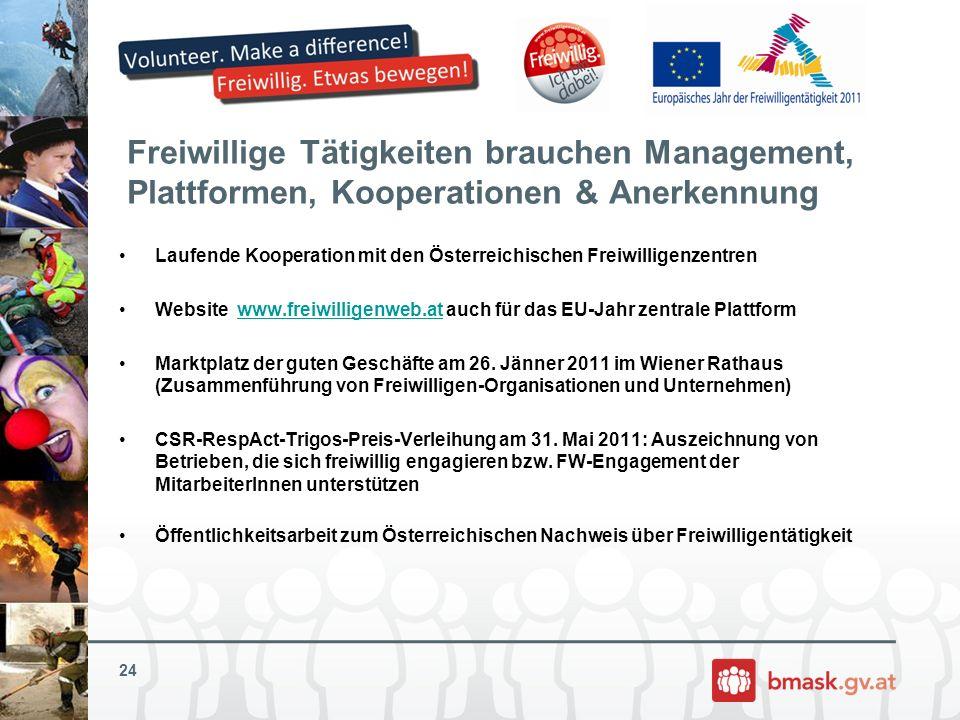 Freiwillige Tätigkeiten brauchen Management, Plattformen, Kooperationen & Anerkennung Laufende Kooperation mit den Österreichischen Freiwilligenzentre