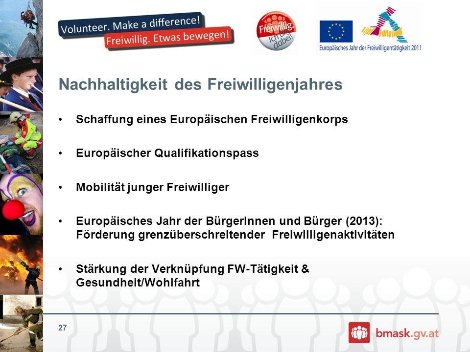 Nachhaltigkeit des Freiwilligenjahres Schaffung eines Europäischen Freiwilligenkorps Europäischer Qualifikationspass Mobilität junger Freiwilliger Eur