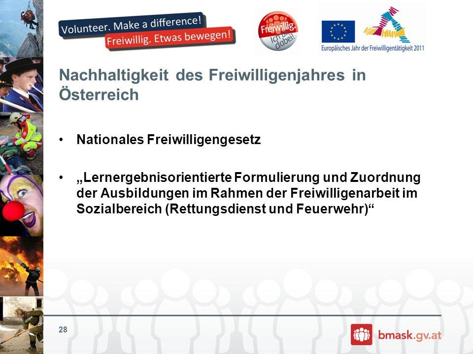 Nachhaltigkeit des Freiwilligenjahres in Österreich Nationales Freiwilligengesetz Lernergebnisorientierte Formulierung und Zuordnung der Ausbildungen