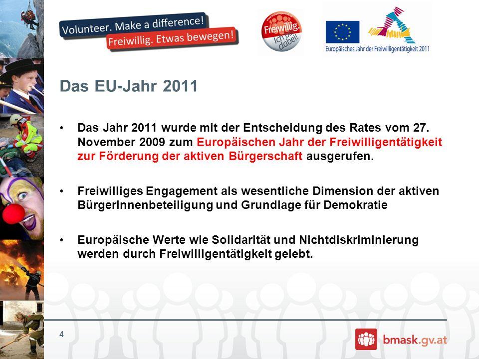 Das EU-Jahr 2011 Das Jahr 2011 wurde mit der Entscheidung des Rates vom 27. November 2009 zum Europäischen Jahr der Freiwilligentätigkeit zur Förderun