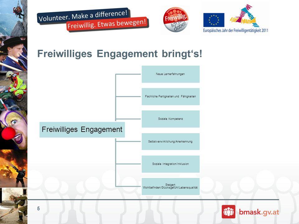 Freiwilliges Engagement bringts! Freiwilliges Engagement Neue Lernerfahrungen Fachliche Fertigkeiten und Fähigkeiten Soziale Kompetenz Selbstverwirkli