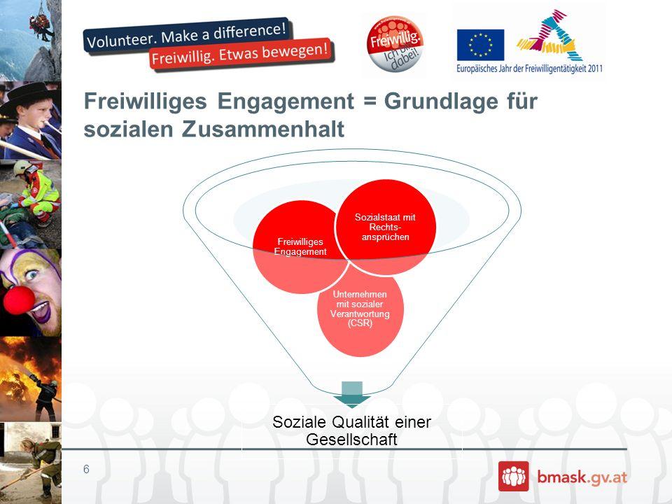Freiwilliges Engagement = Grundlage für sozialen Zusammenhalt Soziale Qualität einer Gesellschaft Unternehmen mit sozialer Verantwortung (CSR) Freiwil