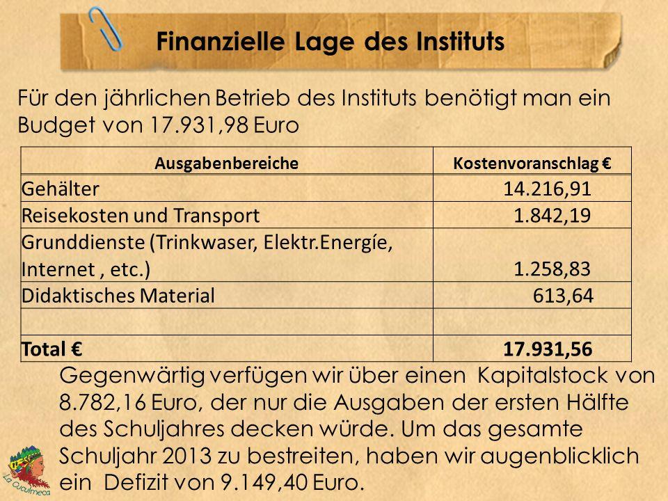 Für den jährlichen Betrieb des Instituts benötigt man ein Budget von 17.931,98 Euro Finanzielle Lage des Instituts AusgabenbereicheKostenvoranschlag Gehälter 14.216,91 Reisekosten und Transport 1.842,19 Grunddienste (Trinkwaser, Elektr.Energíe, Internet, etc.) 1.258,83 Didaktisches Material 613,64 Total 17.931,56 Gegenwärtig verfügen wir über einen Kapitalstock von 8.782,16 Euro, der nur die Ausgaben der ersten Hälfte des Schuljahres decken würde.