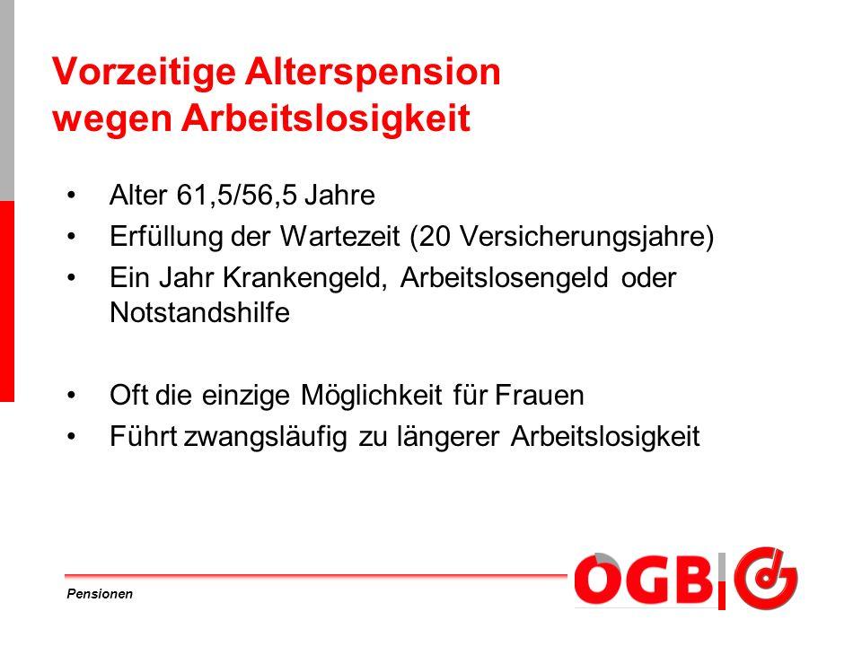 Pensionen Vorzeitige Alterspension wegen Arbeitslosigkeit Alter 61,5/56,5 Jahre Erfüllung der Wartezeit (20 Versicherungsjahre) Ein Jahr Krankengeld,