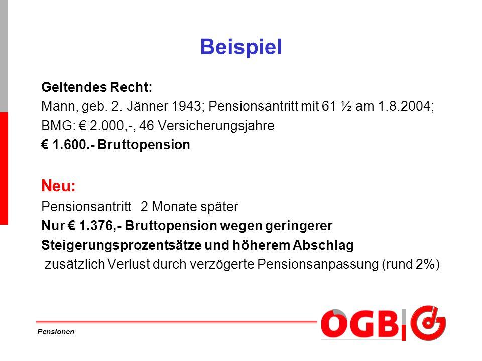 Pensionen Beispiel Geltendes Recht: Mann, geb. 2. Jänner 1943; Pensionsantritt mit 61 ½ am 1.8.2004; BMG: 2.000,-, 46 Versicherungsjahre 1.600.- Brutt