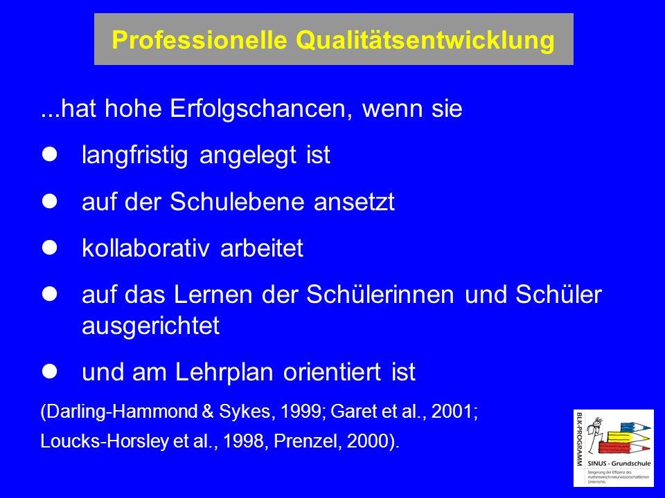Professionelle Qualitätsentwicklung...hat hohe Erfolgschancen, wenn sie langfristig angelegt ist auf der Schulebene ansetzt kollaborativ arbeitet auf das Lernen der Schülerinnen und Schüler ausgerichtet und am Lehrplan orientiert ist (Darling-Hammond & Sykes, 1999; Garet et al., 2001; Loucks-Horsley et al., 1998, Prenzel, 2000).