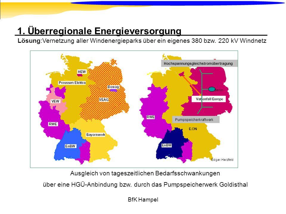 BfK Hampel 1. Überregionale Energieversorgung Hochspannungsgleichstromübertragung Pumpspeicherkraftwerk Berlin Lösung:Vernetzung aller Windenergiepark