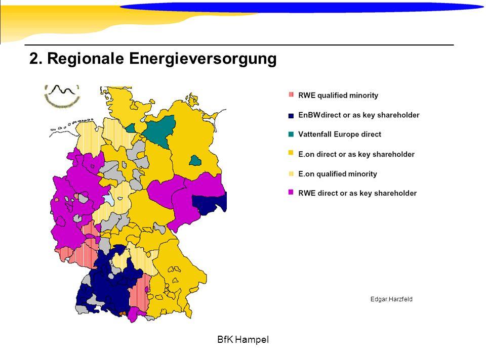 BfK Hampel 2. Regionale Energieversorgung Edgar.Harzfeld