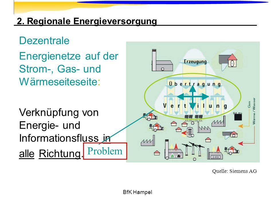 BfK Hampel 2. Regionale Energieversorgung Dezentrale Energienetze auf der Strom-, Gas- und Wärmeseiteseite: Verknüpfung von Energie- und Informationsf