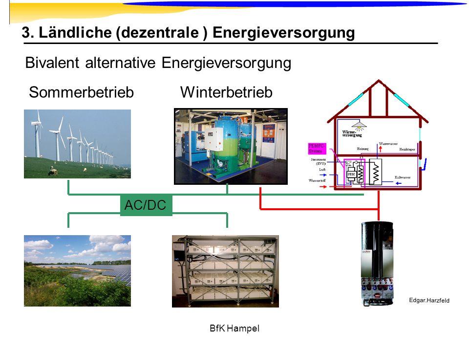 BfK Hampel 3. Ländliche (dezentrale ) Energieversorgung Bivalent alternative Energieversorgung SommerbetriebWinterbetrieb AC/DC Edgar.Harzfeld