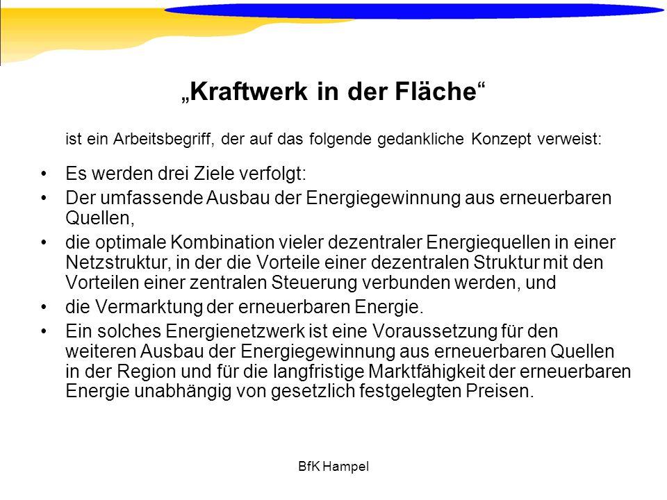 BfK Hampel Kraftwerk in der Fläche ist ein Arbeitsbegriff, der auf das folgende gedankliche Konzept verweist: Es werden drei Ziele verfolgt: Der umfas