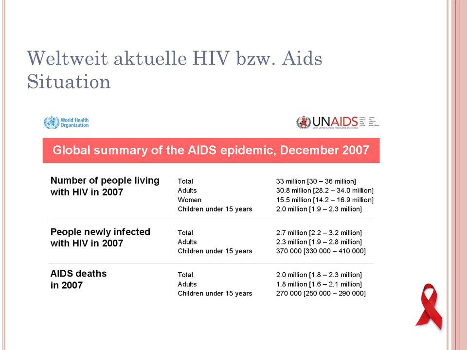 Neuinfektionen pro Tag: 6.800 Aidstodesfälle pro Tag: 5.700 Weltweit großes Opfergefälle Nordamerika sowie West- und Zentraleuropa 330.000 Aidstodesfälle im Jahr 2007 Südliches Afrika 1,6 Millionen Aidstodesfälle im Jahr 2007