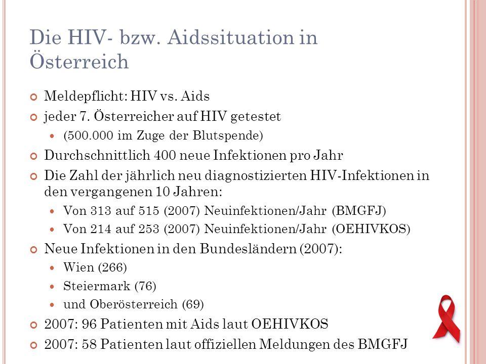 Die HIV- bzw. Aidssituation in Österreich Meldepflicht: HIV vs. Aids jeder 7. Österreicher auf HIV getestet (500.000 im Zuge der Blutspende) Durchschn