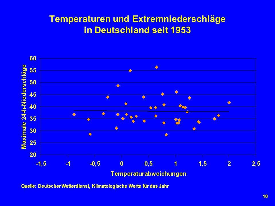 10 Temperaturen und Extremniederschläge in Deutschland seit 1953 Quelle: Deutscher Wetterdienst, Klimatologische Werte für das Jahr