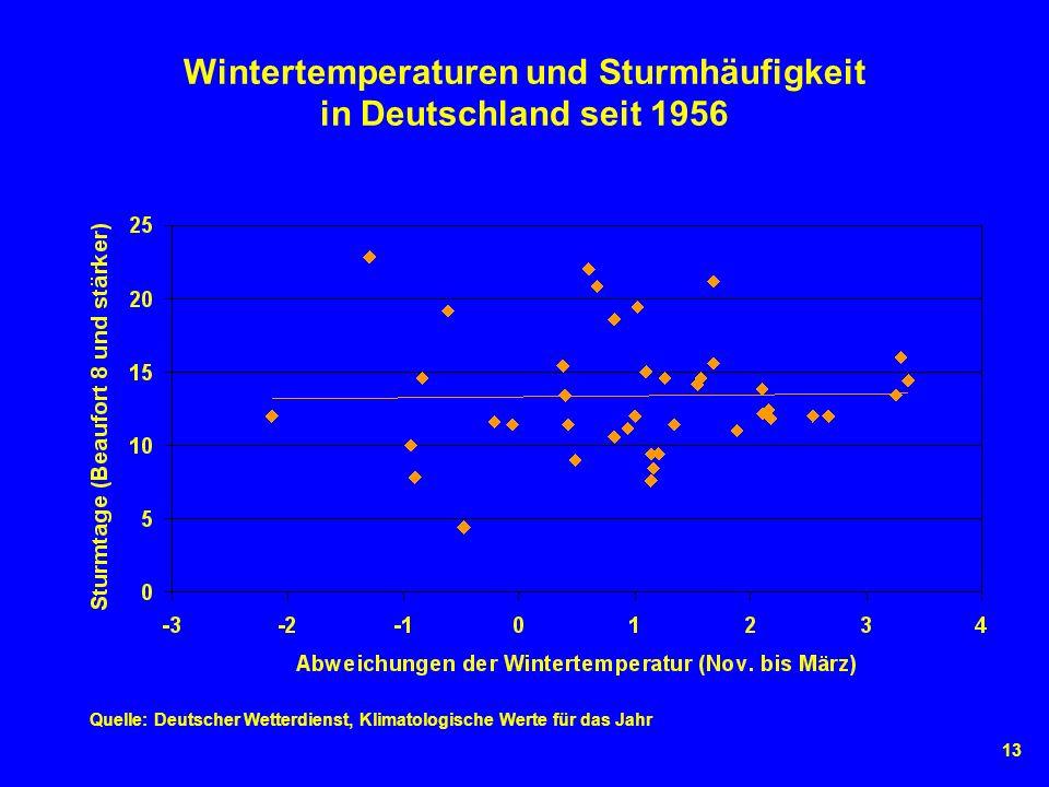 13 Wintertemperaturen und Sturmhäufigkeit in Deutschland seit 1956 Quelle: Deutscher Wetterdienst, Klimatologische Werte für das Jahr