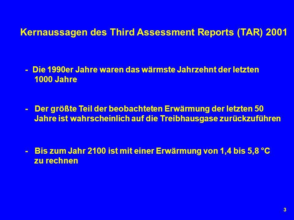 3 - Die 1990er Jahre waren das wärmste Jahrzehnt der letzten 1000 Jahre Kernaussagen des Third Assessment Reports (TAR) 2001 - Der größte Teil der beo