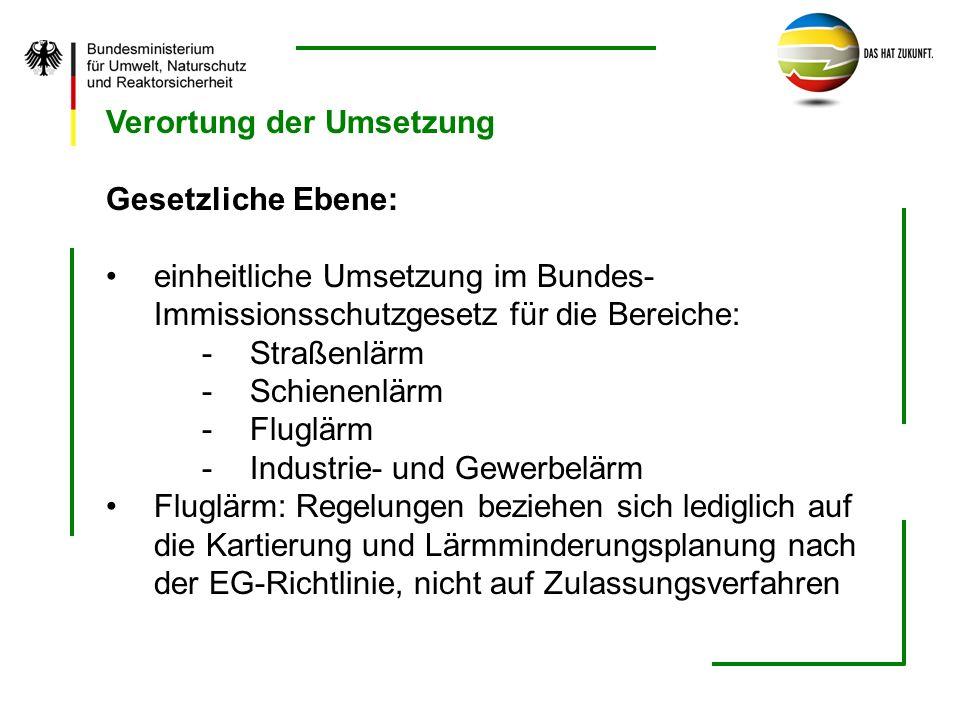 Verortung der Umsetzung Gesetzliche Ebene: einheitliche Umsetzung im Bundes- Immissionsschutzgesetz für die Bereiche: -Straßenlärm -Schienenlärm -Flug