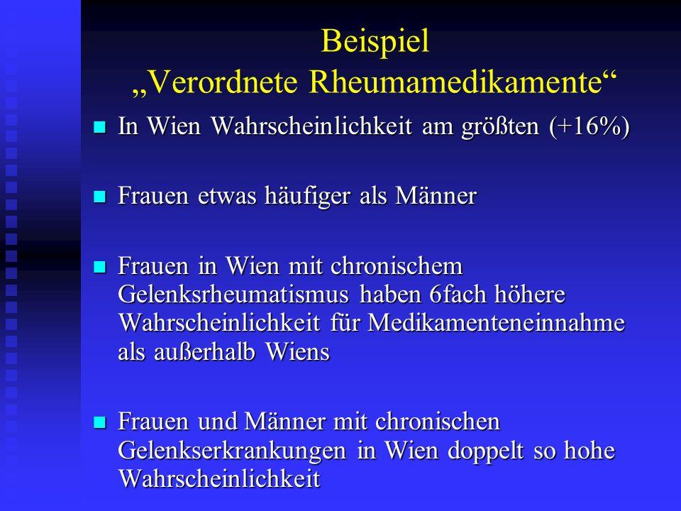 Beispiel Verordnete Rheumamedikamente In Wien Wahrscheinlichkeit am größten (+16%) In Wien Wahrscheinlichkeit am größten (+16%) Frauen etwas häufiger