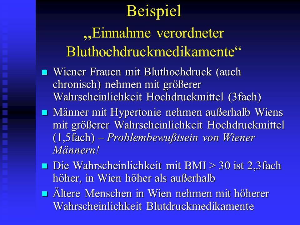 Beispiel Einnahme verordneter Bluthochdruckmedikamente Wiener Frauen mit Bluthochdruck (auch chronisch) nehmen mit größerer Wahrscheinlichkeit Hochdru
