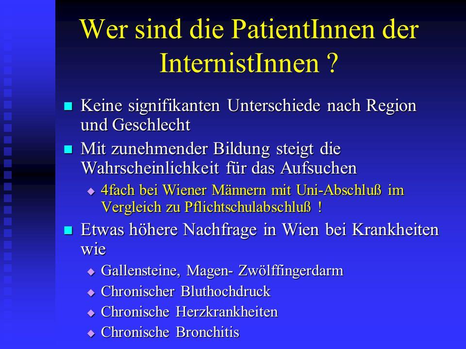 Wer sind die PatientInnen der InternistInnen ? Keine signifikanten Unterschiede nach Region und Geschlecht Keine signifikanten Unterschiede nach Regio