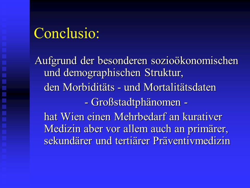 Conclusio: Aufgrund der besonderen sozioökonomischen und demographischen Struktur, den Morbiditäts - und Mortalitätsdaten - Großstadtphänomen - hat Wi