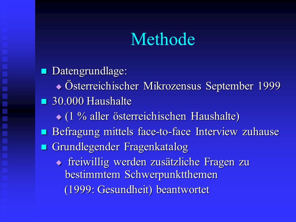 Methode Datengrundlage: Datengrundlage: Österreichischer Mikrozensus September 1999 Österreichischer Mikrozensus September 1999 30.000 Haushalte 30.00