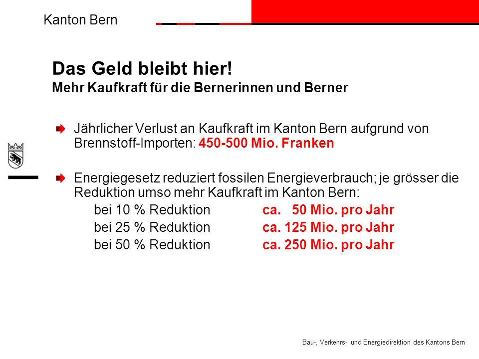 Kanton Bern Bau-, Verkehrs- und Energiedirektion des Kantons Bern Das Geld bleibt hier.