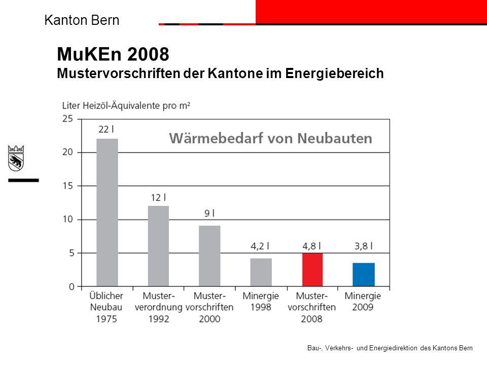 Kanton Bern Bau-, Verkehrs- und Energiedirektion des Kantons Bern MuKEn 2008 Mustervorschriften der Kantone im Energiebereich