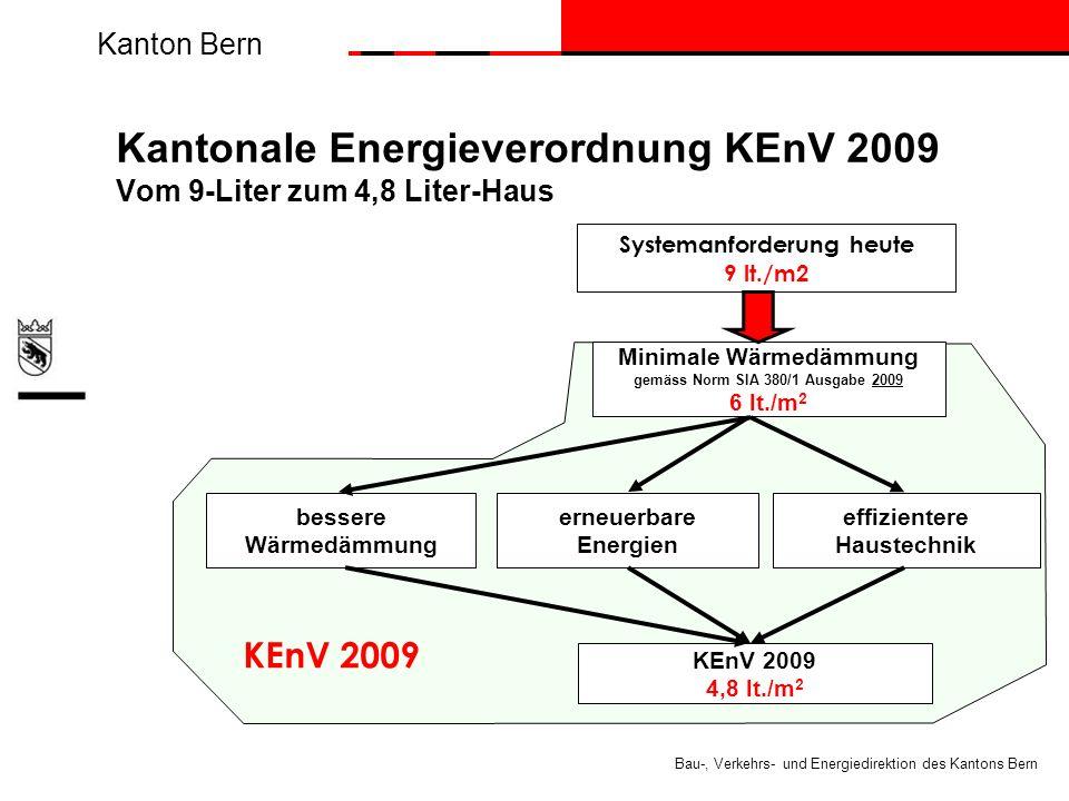 Kanton Bern Bau-, Verkehrs- und Energiedirektion des Kantons Bern Kantonale Energieverordnung KEnV 2009 Vom 9-Liter zum 4,8 Liter-Haus Systemanforderung heute 9 lt./m2 Minimale Wärmedämmung gemäss Norm SIA 380/1 Ausgabe 2009 6 lt./m 2 KEnV 2009 4,8 lt./m 2 bessere Wärmedämmung erneuerbare Energien effizientere Haustechnik KEnV 2009