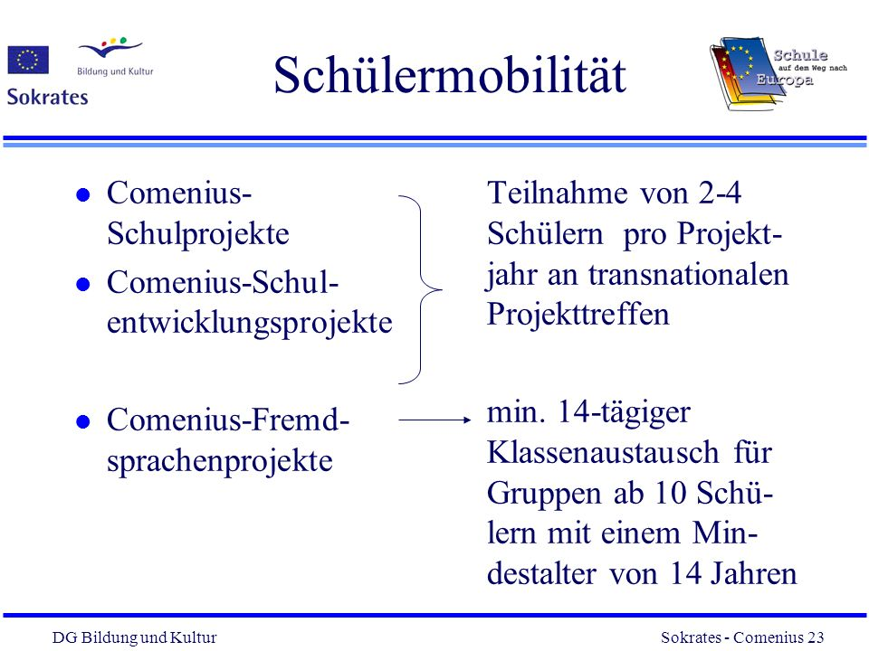 DG Bildung und Kultur Sokrates - Comenius 23 23 Schülermobilität l Comenius- Schulprojekte l Comenius-Schul- entwicklungsprojekte l Comenius-Fremd- sp