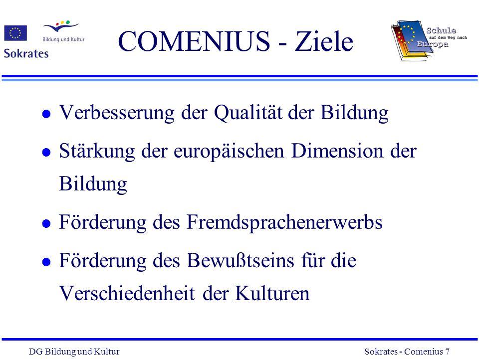 DG Bildung und Kultur Sokrates - Comenius 8 8 Übergeordnete Prioritäten l Chancengleichheit l potentiell von Ausgrenzung bedrohte Schüler l Kinder von Migranten, Sinti und Roma, Fahrenden und Wanderarbeitnehmern l Kinder mit besonderen pädagogischen Bedürfnissen INTEGRATIONSPOLITIK