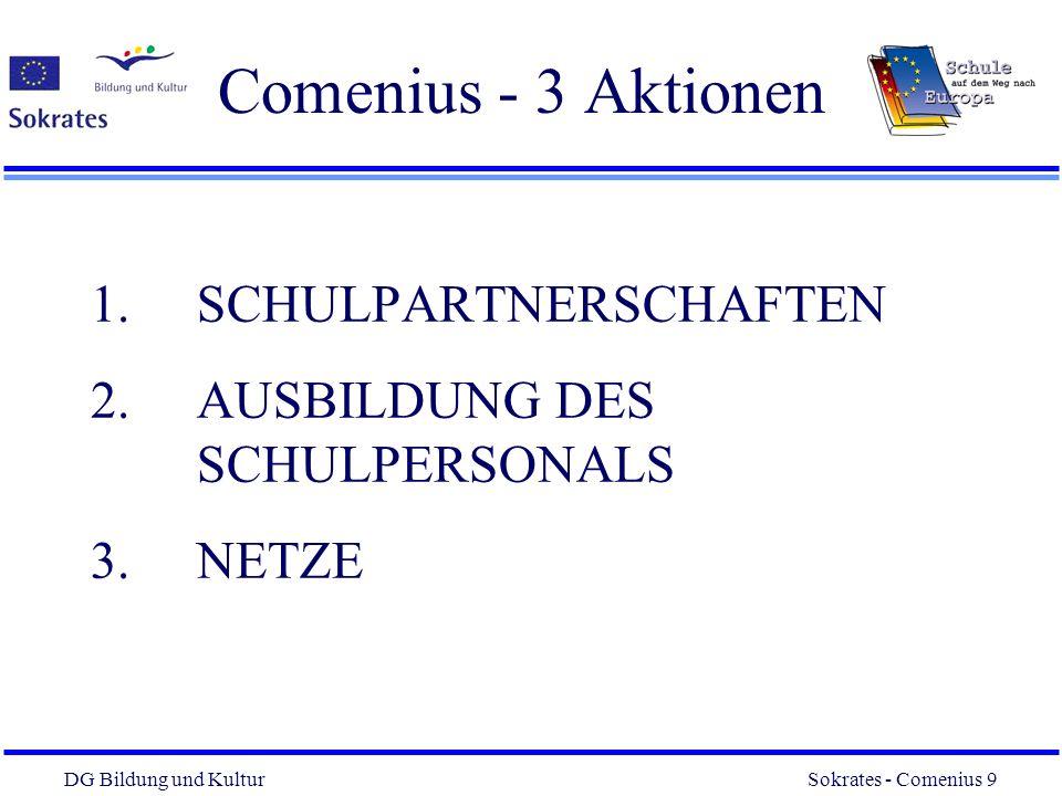 DG Bildung und Kultur Sokrates - Comenius 9 9 Comenius - 3 Aktionen 1.SCHULPARTNERSCHAFTEN 2.AUSBILDUNG DES SCHULPERSONALS 3.NETZE